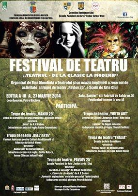 festival de teatru cluj