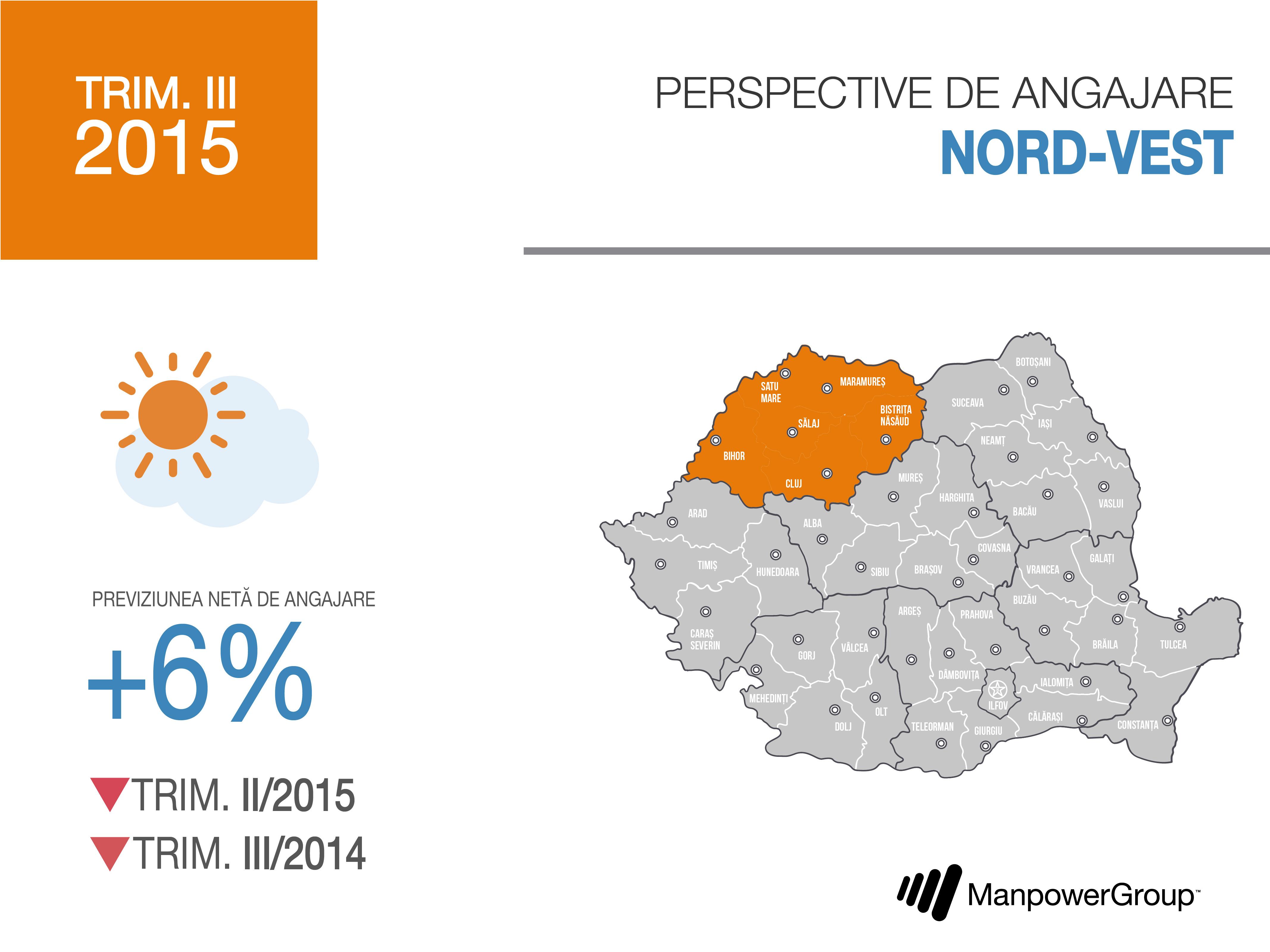 Angajatorii români prevăd un climat de angajare în mare parte pozitiv în trimestrul III
