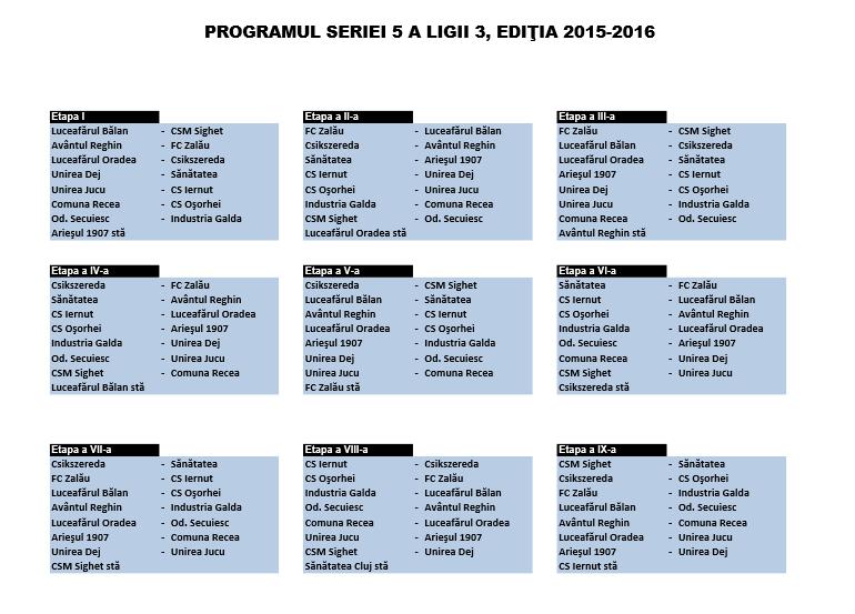 program liga 3 seria 5 sezon 2015-2016
