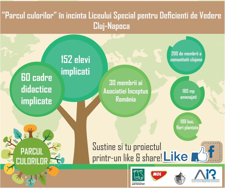 infografic_parcul_culorilor