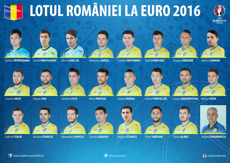 lot romanai euro 2016