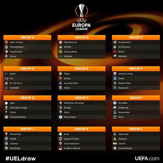 Astra Giurgiu și FC Steaua și-au aflat adversarele din Europa League