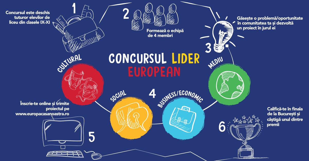 Concursul Lider European provoacă elevii de liceu din România să dezvolte soluții pentru comunitățile locale