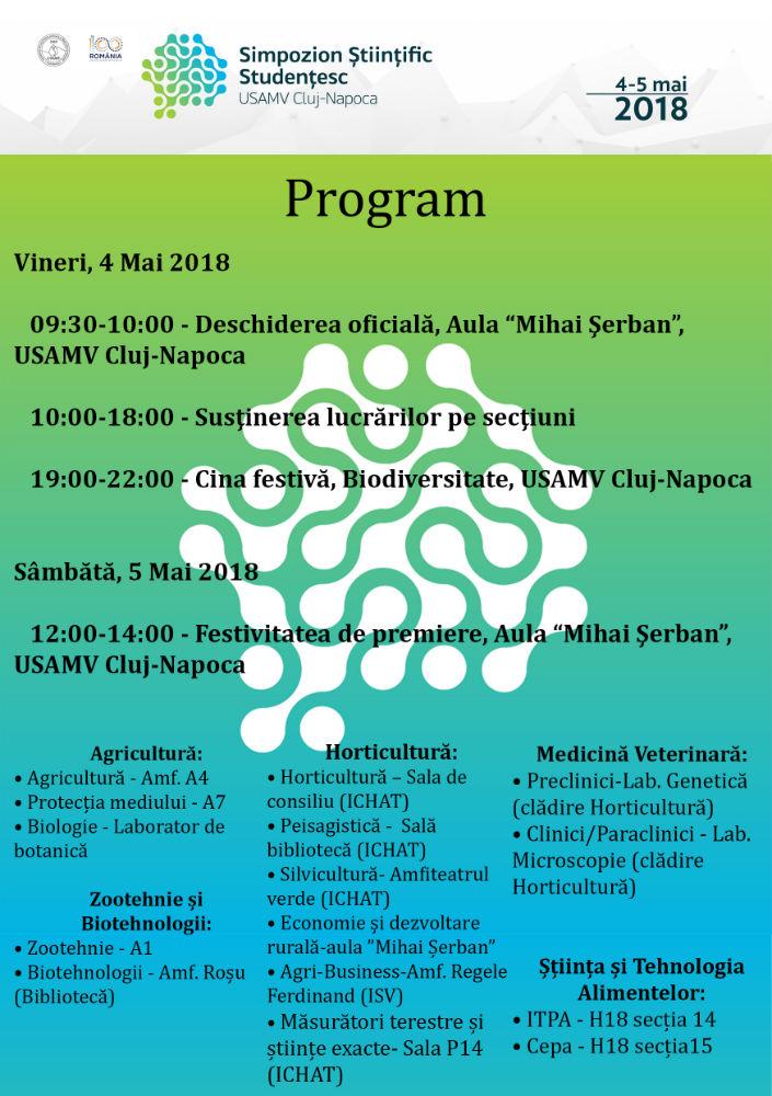 Peste 400 de lucrări de cercetare, înscrise la Simpozionul Științific Studențesc USAMV Cluj-Napoca din în 4-5 mai
