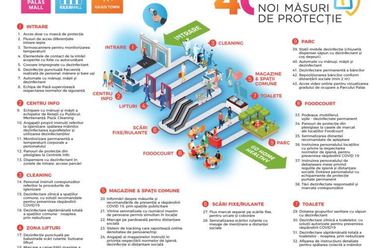 Redescoperă bucuria shoppingului, în siguranță! Peste 40 de măsuri de prevenire, implementate în Iulius Mall Cluj