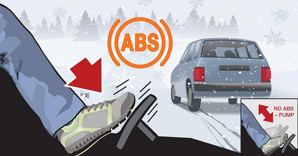 Ce este, de fapt, sistemul ABS?